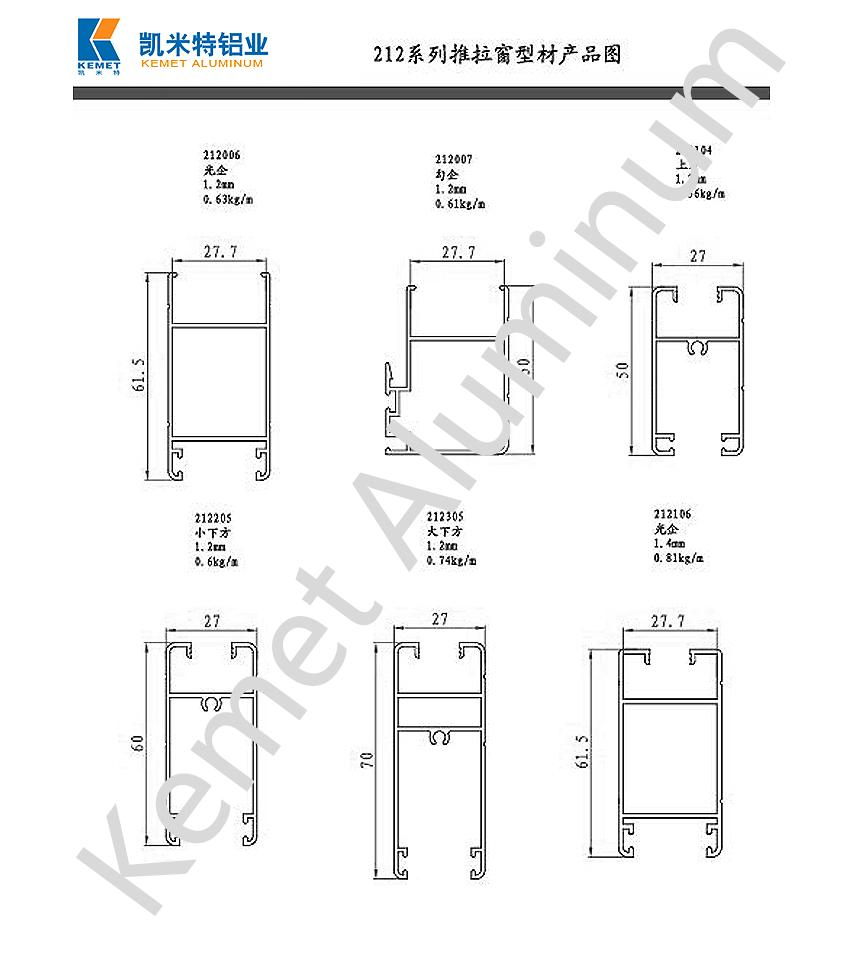 212 Sliding Window